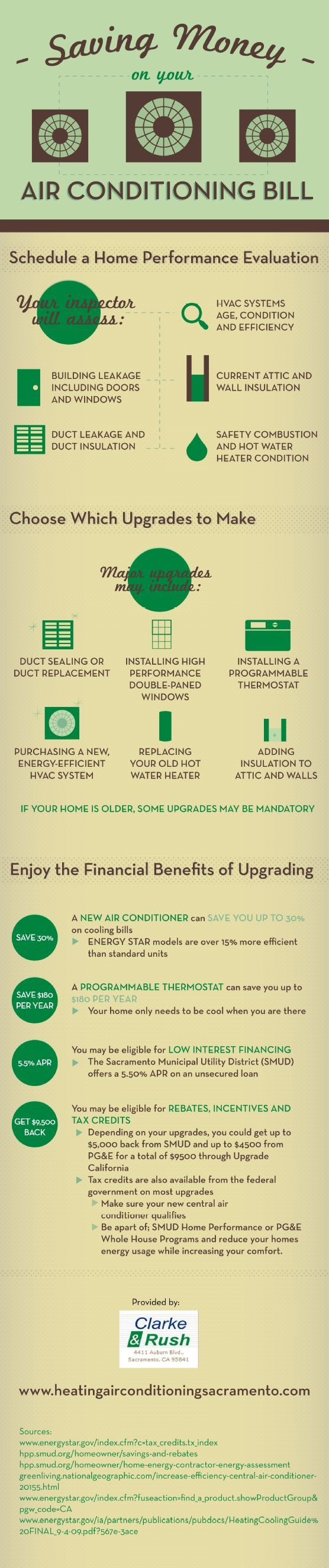 Saving Money on Your Air Conditioning Bill Energy saving