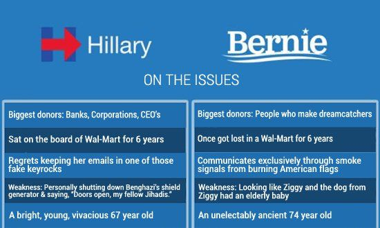 The Ultimate Bernie/Hillary Meme. Read: http://www.somethingawful.com/news/sanders-hillary-meme/