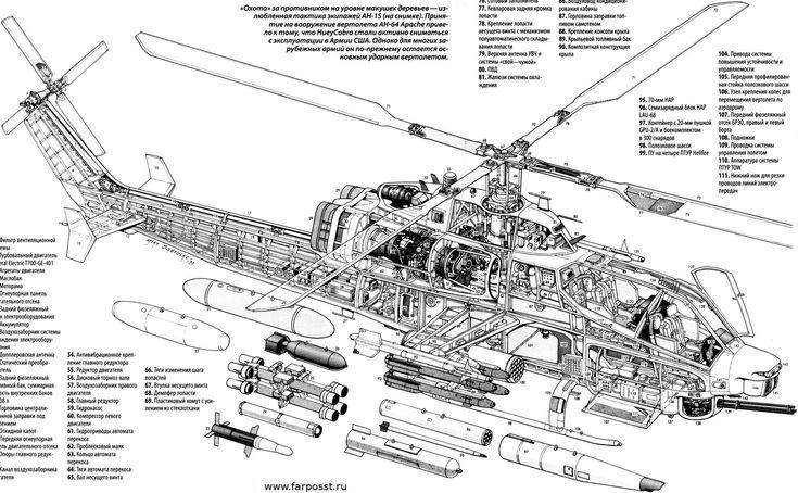 Blackhawk Cutaway Diagram. sh 60 cutaway military aircraft