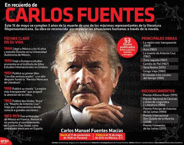 Este 15 de mayo se cumplen 3 años de la muerte de #CarlosFuentes, uno de los máximos representantes de la literatura hispanoamericana... #Infografia @candidman