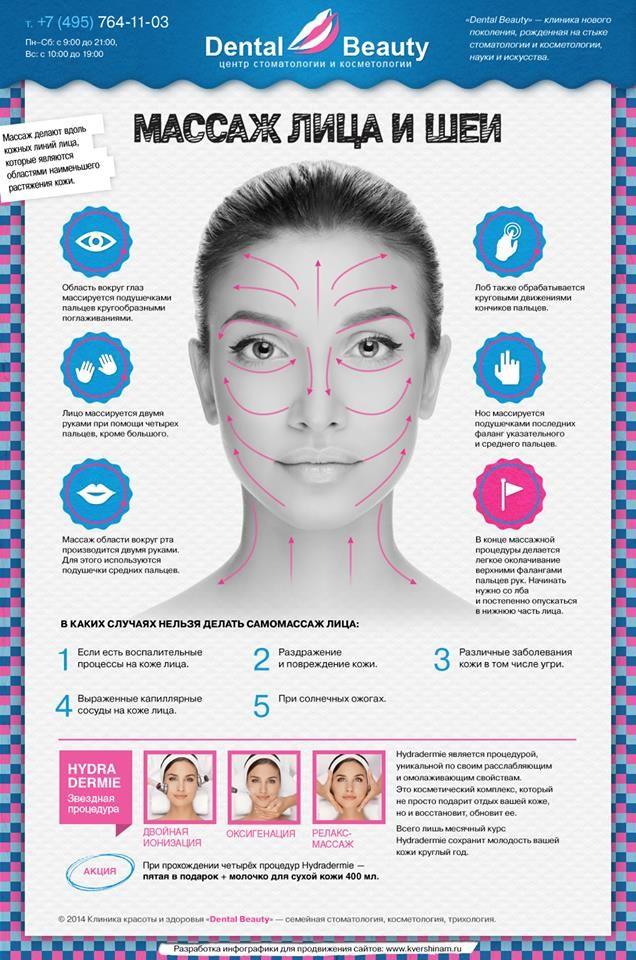 Как в снэпчате сделать лица