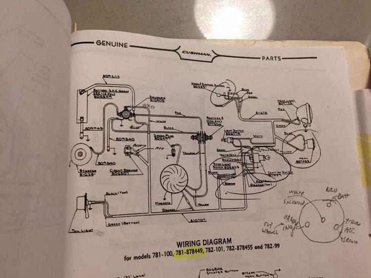 12 Cushman Truckster Engine Wiring Diagram Engine Diagram Wiringg Net Engineering Diagram Wire