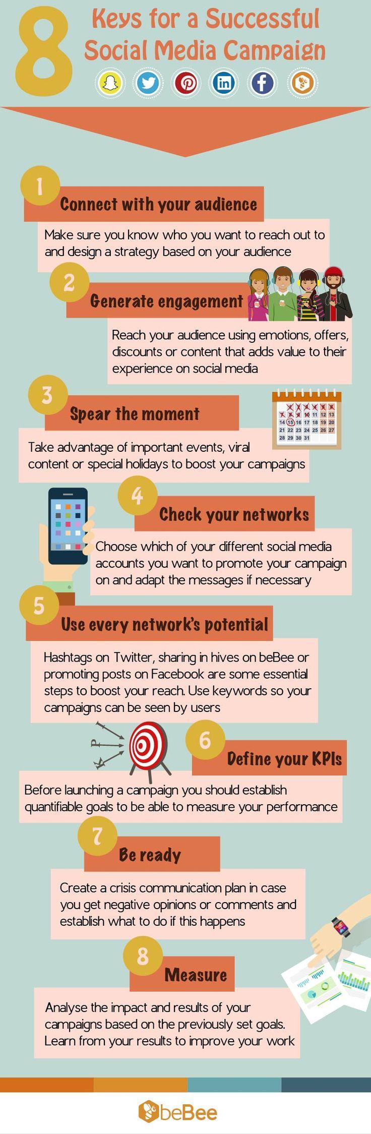 8 keys for a successful social media campaign #Infographic #SocialNetworks #SocialMedia