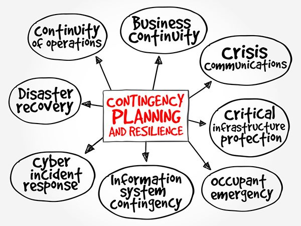 Contingency planning is not planning for the unpredictable. It is about planning for events that may or may not happen. That sounds like an impossibly large