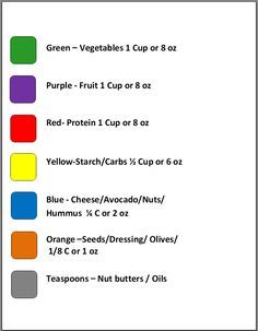 WHAT ARE THE SIZES OF THE 21 DAY FIX CONTAINERS - Google Search