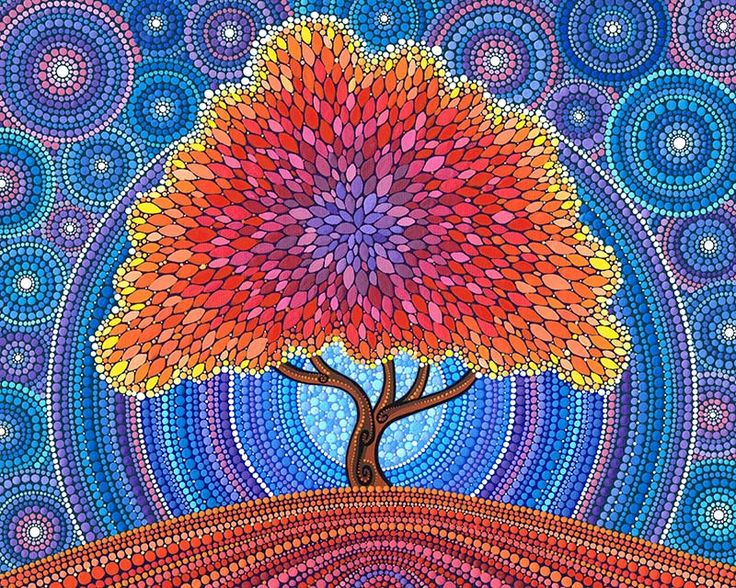 Best 25+ Aboriginal dot painting ideas on Pinterest | Australian ...