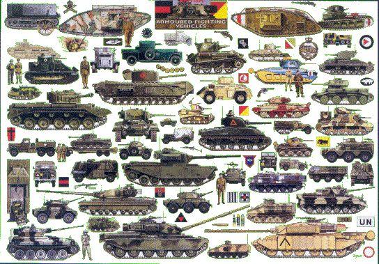 Google Image Result for http://britishbattles.homestead.com/files/europe/britishisles/TRANS_British_military_vehicles.gif