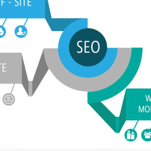 If you are planning to hire top seo company for your websites make sure you do thorough research about their way of working. http://www.creationinfoways.com/seo-services-company.html
