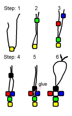 knot against the top of the black bead.  Step 6: Tie the ends of the cord. Wrap the cord ends around your finger, and loop it through the ...