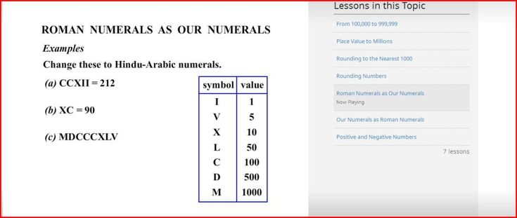 arabic numbers to roman numerals - 1219×515