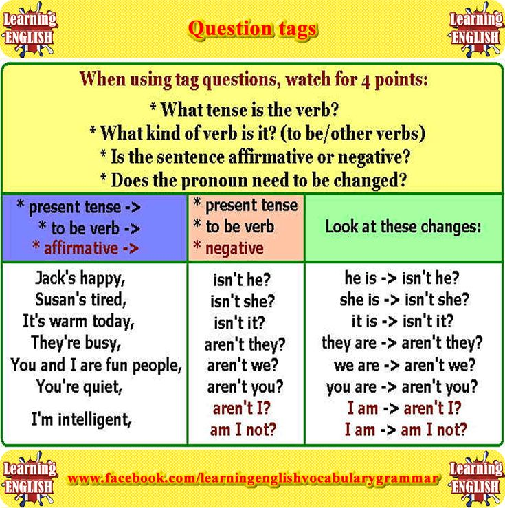 tag questions Learn english grammar - tag questions - you know how to form tag questions, don't you.