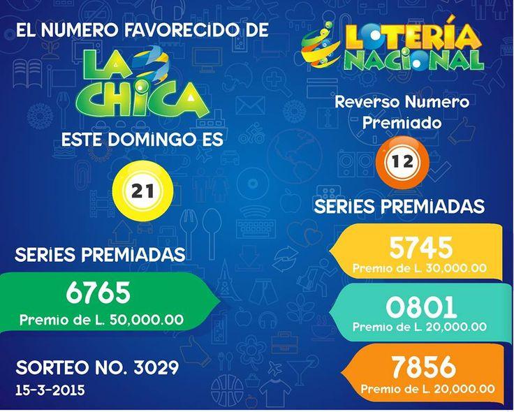 Resultados sorteo Loteria La Chica No. 3029 del domingo 15-3-15