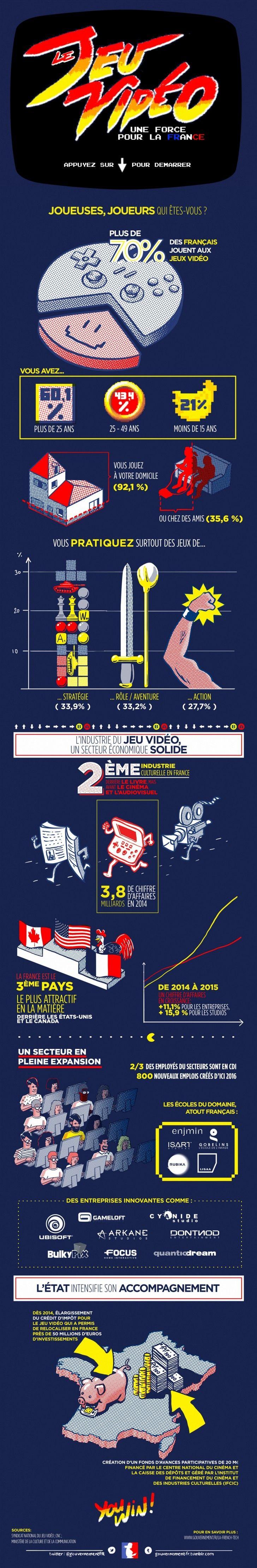 Paris Games Week : le bilan