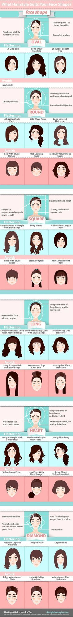Guide: The Perfect Hairstyle For Your Face Shape   Best Beauty Tips And Fashion Ideas For Women by Makeup Tutorials at http://makeuptutorials.com/perfect-hairstyle-guide-for-your-face-shape/