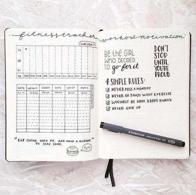 17 Inspirational Wellness Trackers To Kick You Into Gear Bullet Journal Workout Wellness Tracker Bullet Journal Tracker
