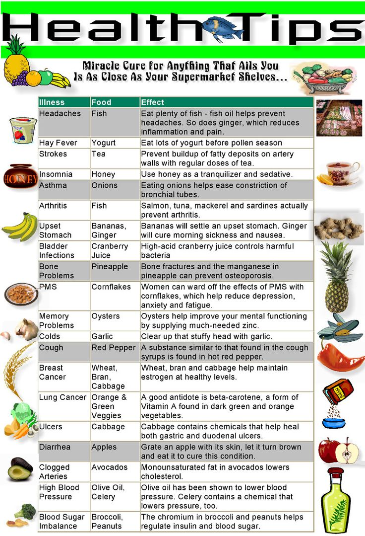 For good health what to eat - Good Health Tips