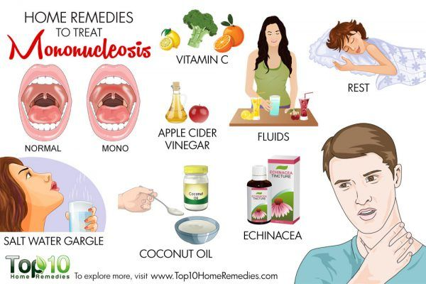 home remedies to treat mononucleosis *There is no proper treatment for this infectious disease, as antibiotics don't work against viral infections like mono. It usually heals on its own within 2 to 4 weeks. However, once you become infected with the virus, it stays in your body for the rest of your life, even though symptoms are not active.