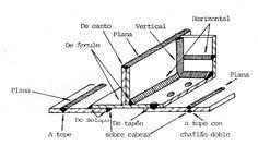 Blog de GUMO: Tipos de soldadura por arco electrico (polaridades)