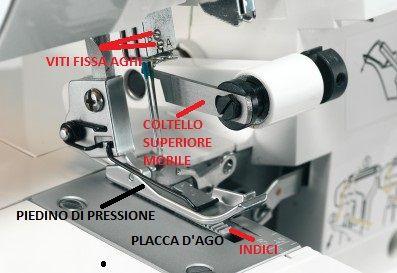 """PRESENTAZIONE          Quando si parla di """"taglia e cuci"""" ai più vienein mente una macchina molto complicata da usare.Non è così: vi po..."""