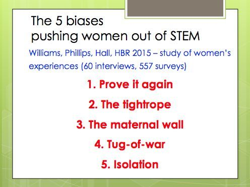 The 5 biases that do the most to push women out of STEM fields... realscientists on Twitter