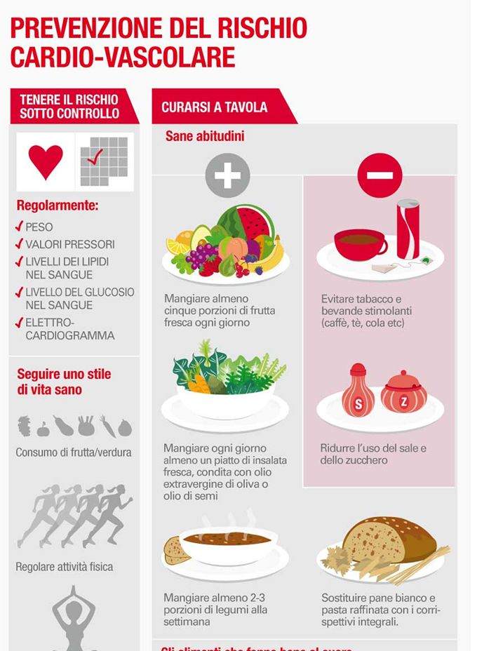 Si può fare molto per la prevenzione del rischio cardiovascolare: si parte dall'alimentazione, passando per l'attività sportiva e lo stile di vita. Teniamo il cuore sotto controllo, con la nostra infografica!   Grafica a cura di Alice Borghi