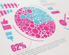 percentage and charts infographics Ai EPS 10 DownloadDesigners Revolution Vector Art Resources Download