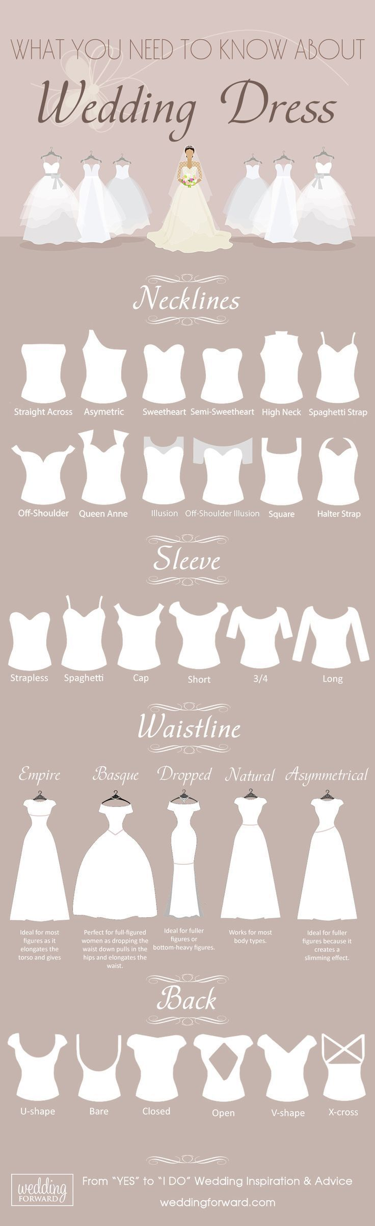 wedding dress guide necklines sleeve waistline back
