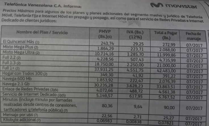 El primer incremento que se activará será el de los 0414. La española ajustó seis planes de telefonía móvil y dos de datos, incluyendo el más popular dentro de sus afiliados: el plan Full 2.2, (650 MB de navegación, 450 minutos de telefonía) que pasa de Bs 592 a Bs 4.750.