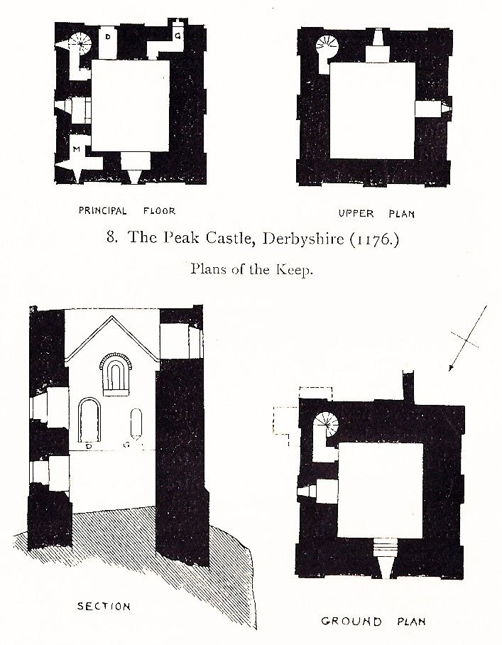 Peak Castle Derbyshire, 1176, construction instigated by Henry II.