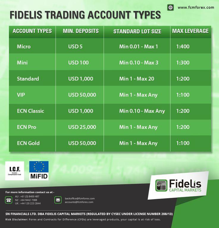 List of forex trading companies in mumbai