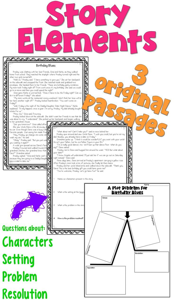 Story Elements Worksheets | 4th Grade Common Core | Story