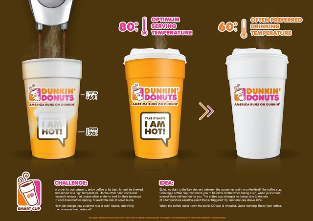 DD Smart Cup (Concept) on Packaging of the World - Creative Package Design Gallery