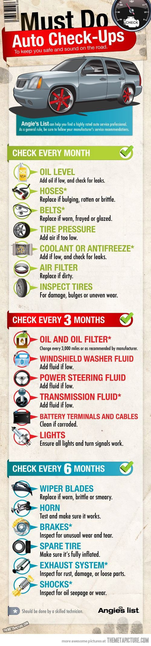 The easiest way to take care of your car…