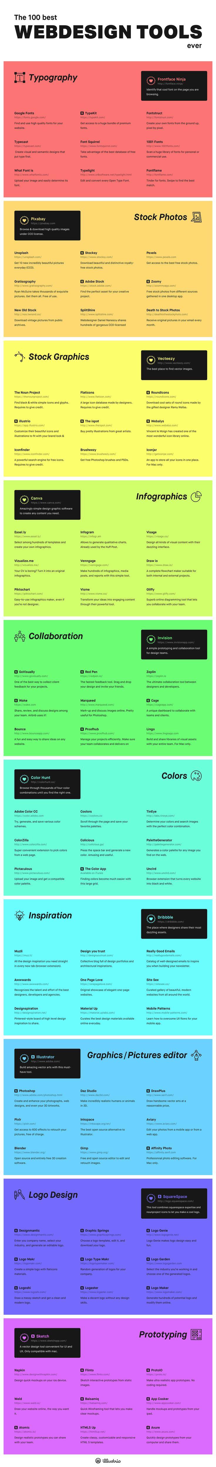 Infográfico: 100 ferramentas úteis para webdesigners • IFDBlog