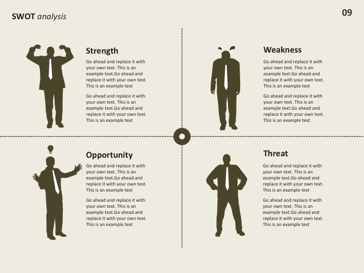 SWOT Analysis- A tool that marketers use to assess an organization's strengths, weaknesses, opportunities, and threats