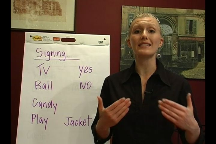 How to Sign Common Phrases & Words in Sign Language | eHow UK