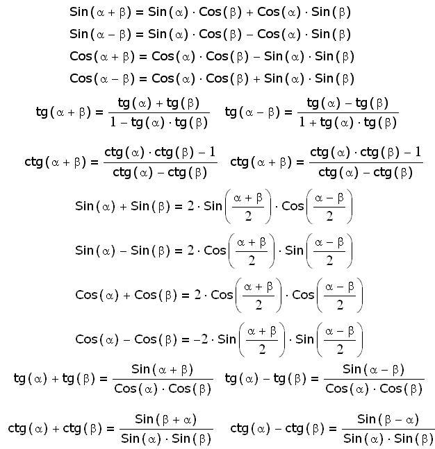 Тригонометрические формулы суммы и разности