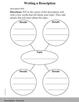 best writing teaching ideas images teaching writing a descriptive paragraph gr 3 excellent 6 pg