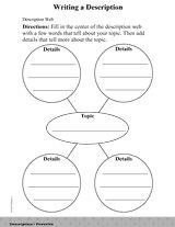 Brainstorming worksheet for essay writing