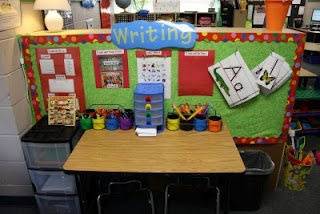 a neat writing center idea. like the signage that suggests what kids CAN do in that area.