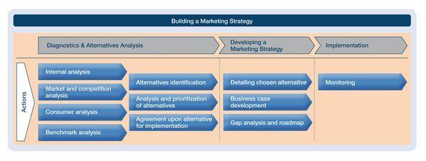 Sample Retail Marketing Resume Summary Example, Sample Retail
