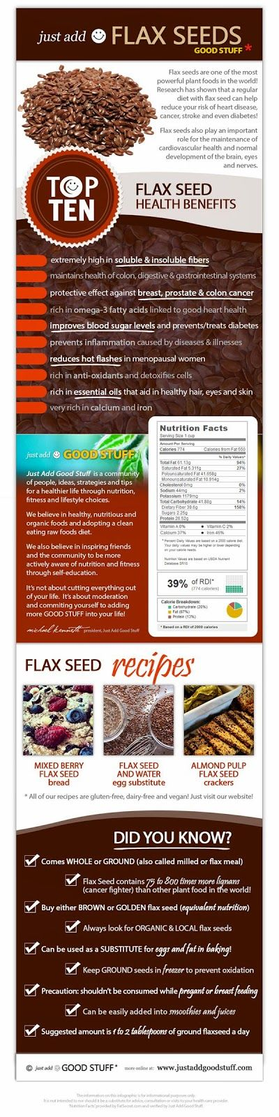 Top 10 Flax Seed Health Benefits [Infographic] including nutrition facts, a few recipes and suggested uses; guidelines on buying and storing