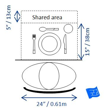 Minimum Dining Space Required For One Person Place Setting At Table I Will Have Shared