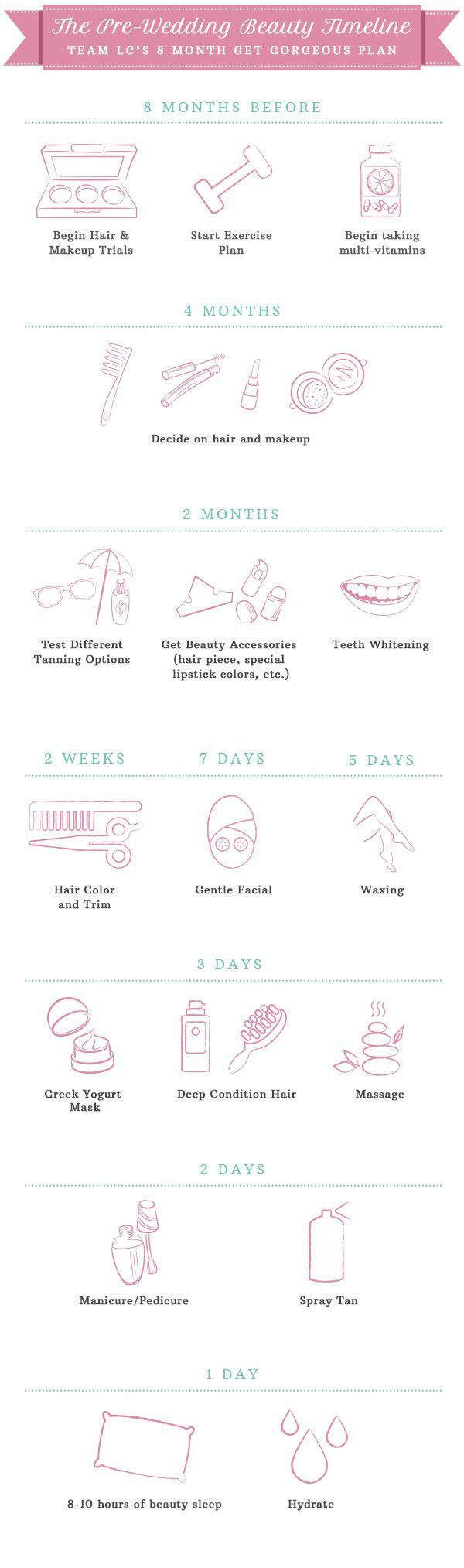 Pre-wedding prep is as important for the bridesmaids as it is for the bride. Here are a few tips and timelines.