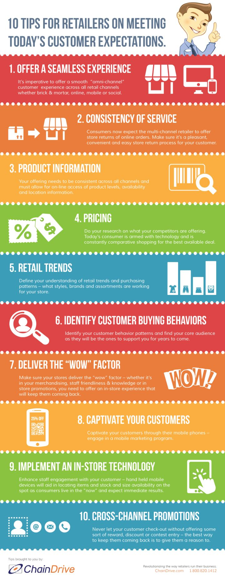 Infographics: Ten tips for retailers on meeting today's customer expectations!