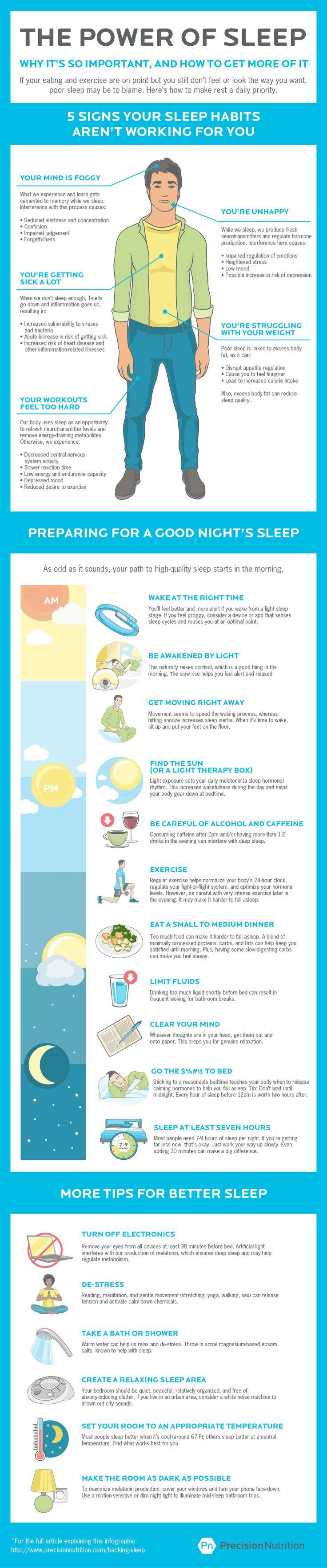 The Power of Sleep - Precision Nutrition