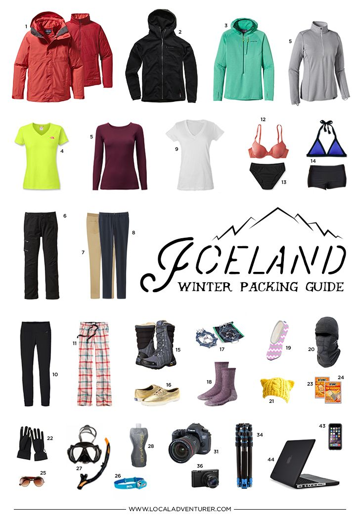What to Pack for Iceland in the Winter - 10 Days in a Carry-On » Local Adventurer >> Currently San Diego