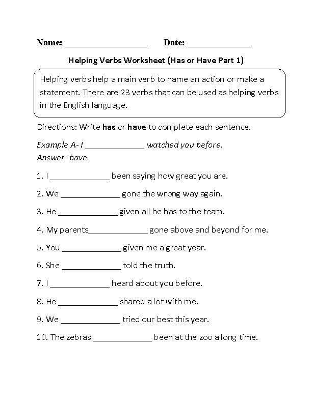 8 best be verbs images on Pinterest | English grammar, Grammar and ...