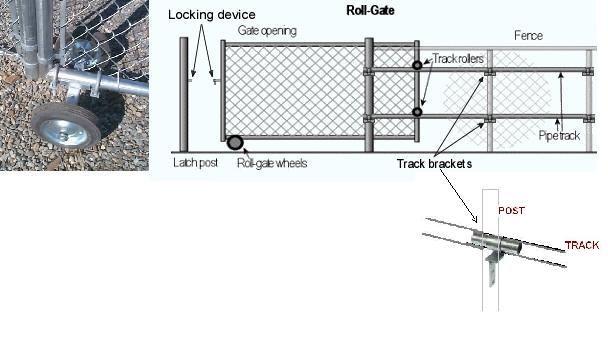 Fence Rolling Gate Hardware Kit - Residential