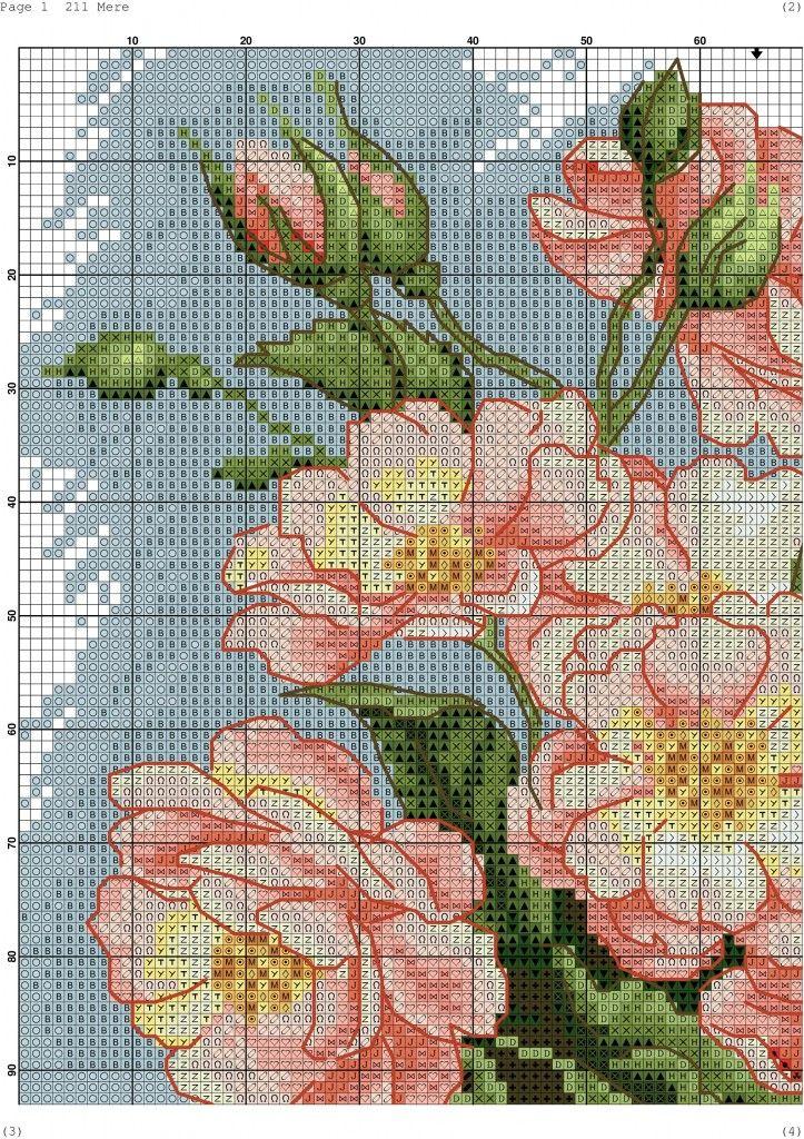 Вышивка «Яблока и цветы» | Все о рукоделии: схемы, мастер классы, идеи на сайте labhousehold.com